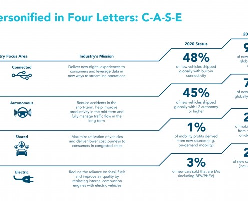 EPM 2030 Report - CASE (1)